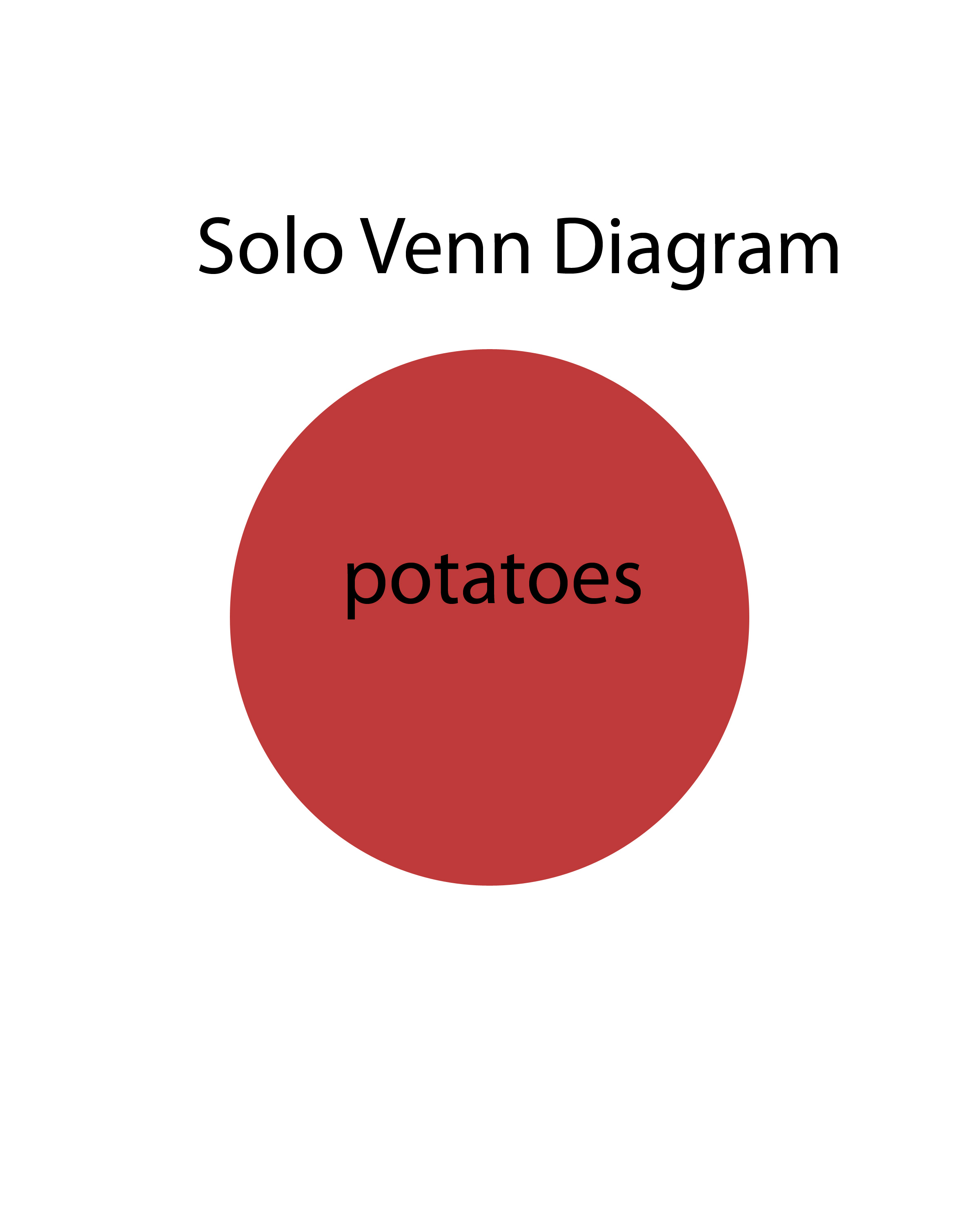 Potatoes die alone.